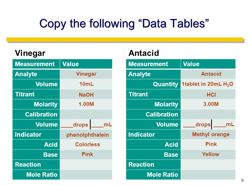 Copy the following Data Tables