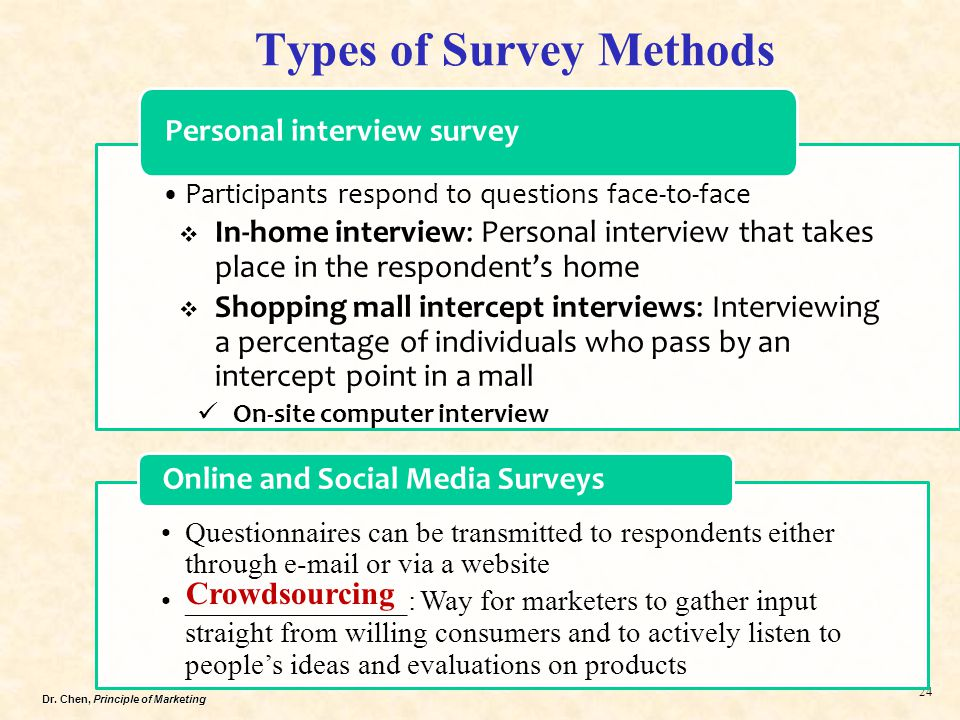 types of surveys methods part 2 market research and target markets ppt video 2928