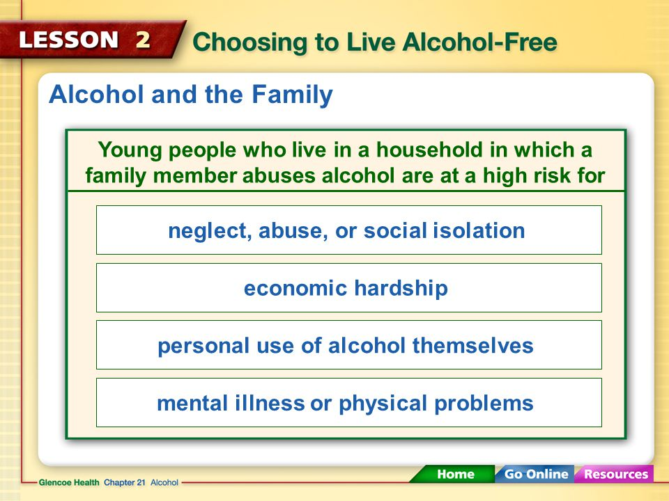 Alcohol and the Family neglect, abuse, or social isolation