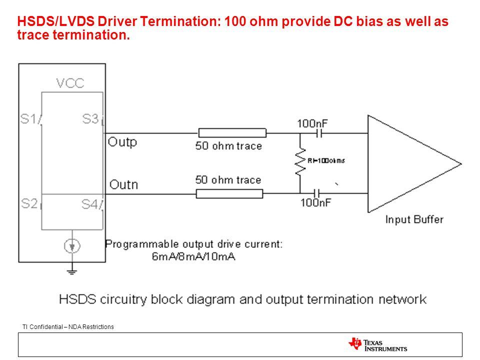 LMK04828 MultiMode Driver Termination - ppt video online