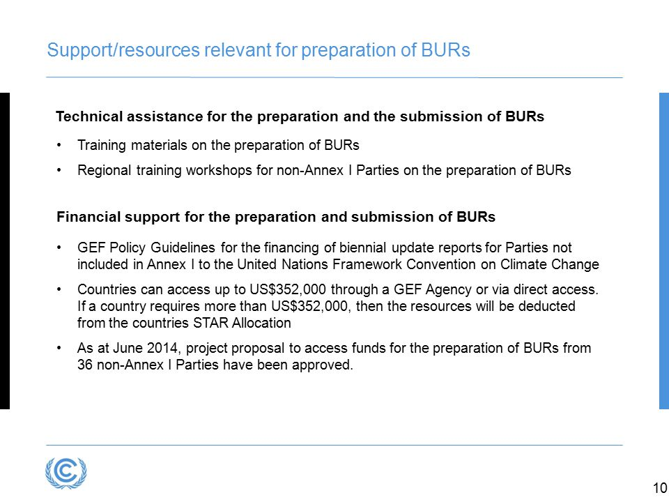 Support/resources relevant for preparation of BURs