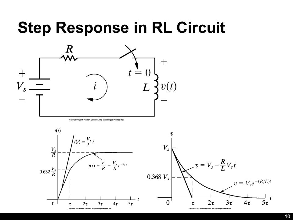 Step Response in RL Circuit