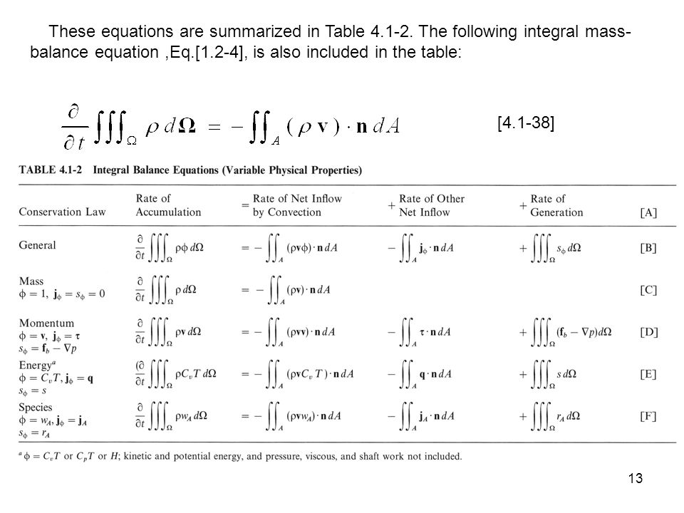 These equations are summarized in Table