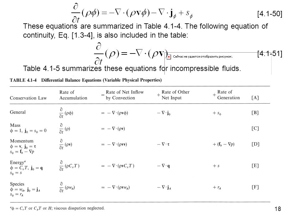 [4.1-50] These equations are summarized in Table The following equation of continuity, Eq. [1.3-4], is also included in the table: