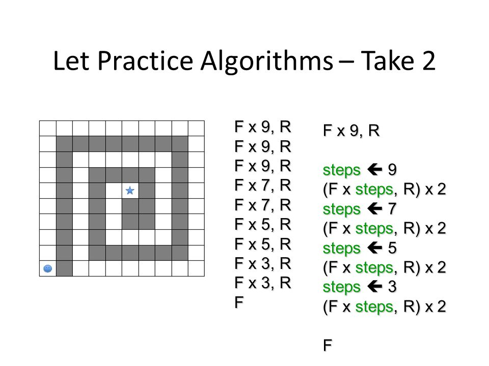 Let Practice Algorithms – Take 2