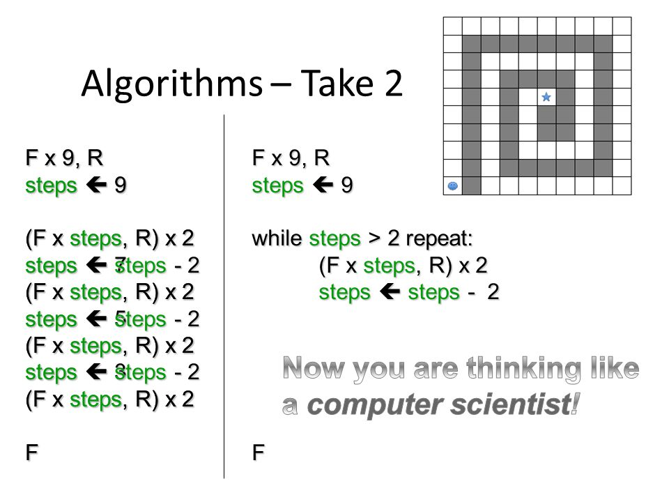 Algorithms – Take 2 Now you are thinking like a computer scientist!