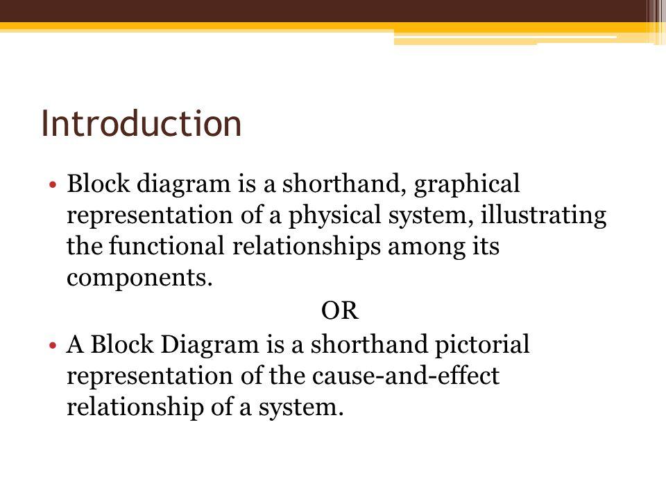 Block diagram fundamentals reduction techniques ppt video online introduction ccuart Images