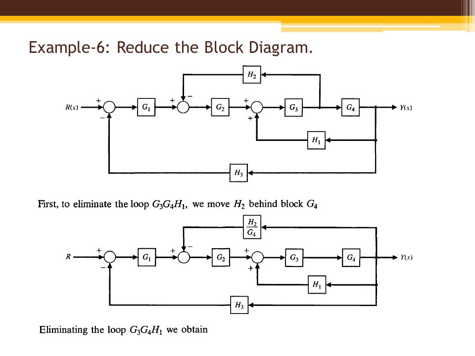 Block diagram reduction problems in control system application block diagram fundamentals reduction techniques ppt video online rh slideplayer com control systems block diagram reduction publicscrutiny Image collections