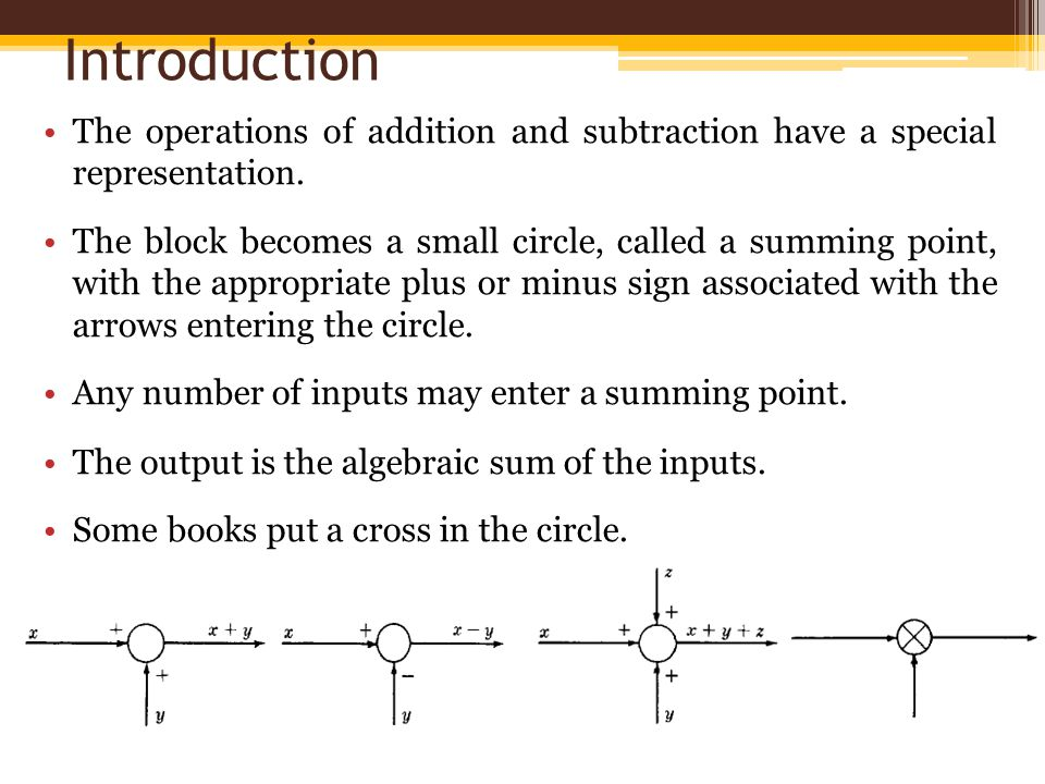 Block diagram fundamentals reduction techniques ppt video online introduction the operations of addition and subtraction have a special representation ccuart Images