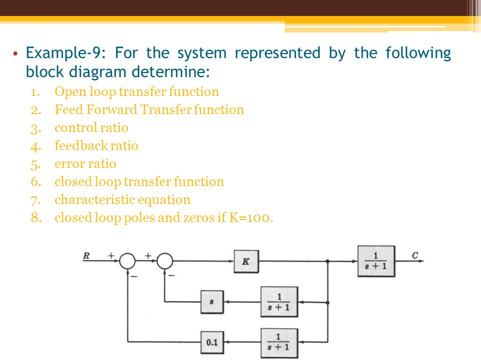 Block Diagram fundamentals & reduction techniques - ppt video online ...