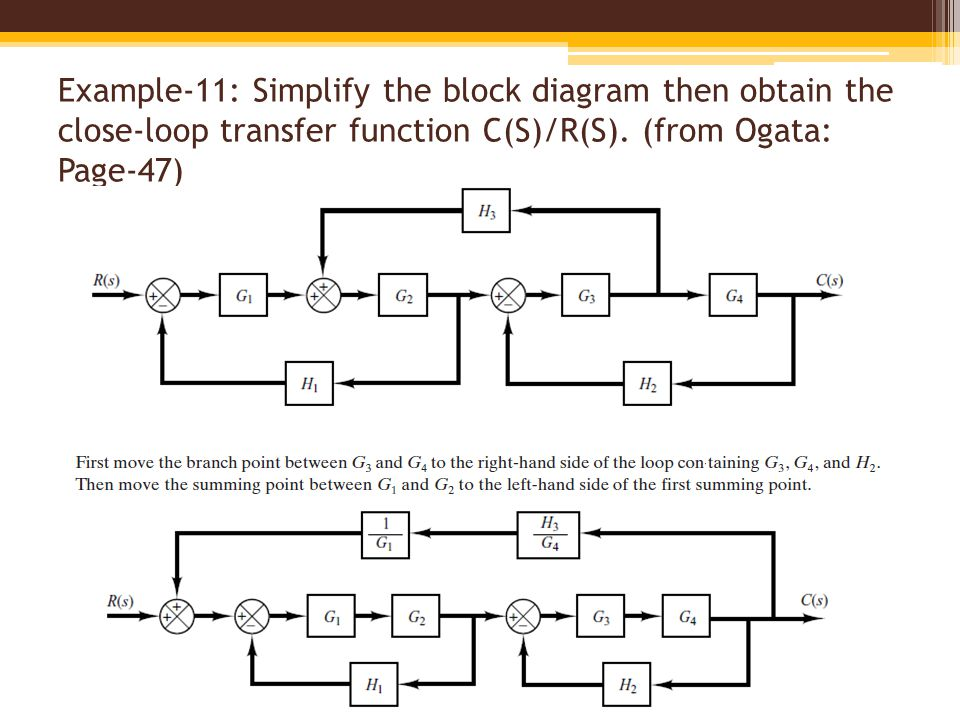 Block diagram fundamentals reduction techniques ppt video online example 11 simplify the block diagram then obtain the close loop transfer function ccuart Choice Image