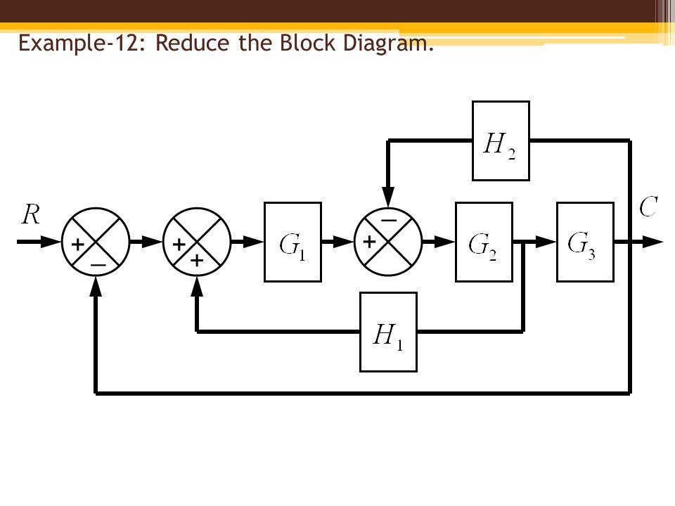 block diagram fundamentals reduction techniques ppt video online rh slideplayer com Transfer Function Block Diagram Reduction Block Diagram Reduction Examples