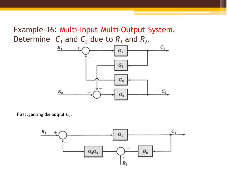 Block Diagram fundamentals & reduction techniques - ppt video online  downloadSlidePlayer