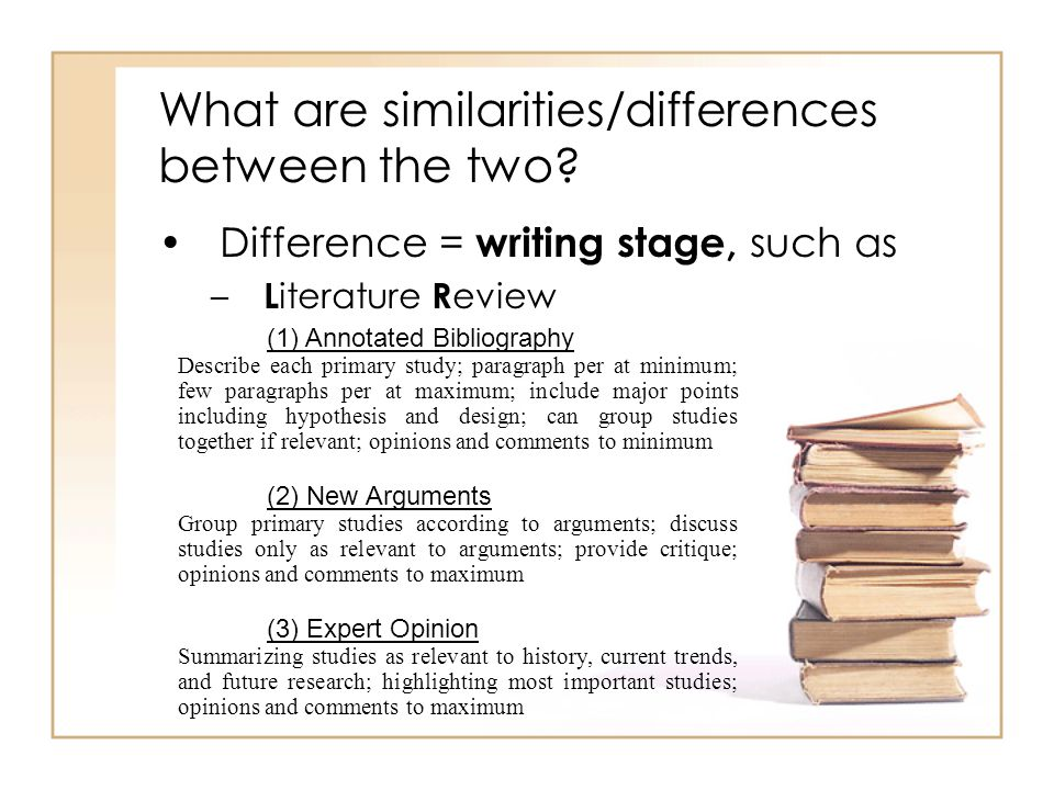 difference between composition essay writing Paper 2: writing consists of two different parts to be completed in 1 hour 30 minutes part 1 is a compulsory question candidates are expected to write an essay in response to a proposition to discuss, and accompanying text.