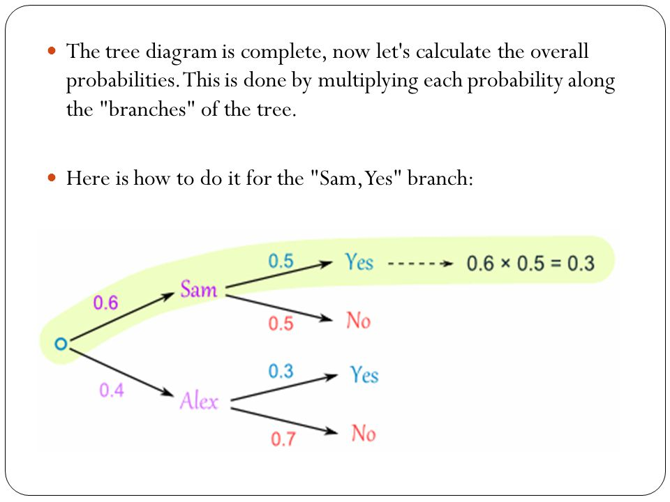 Probability Tree Diagrams - ppt download