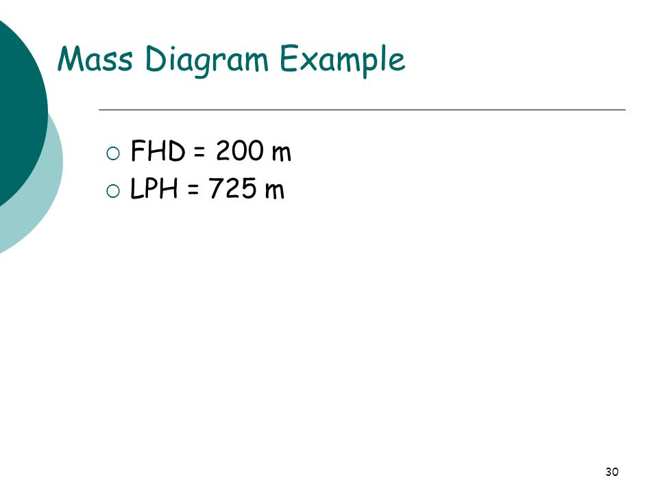 Ce 453 lesson 24 earthwork and mass diagrams ppt download 30 mass diagram example fhd 200 m lph 725 m ccuart Gallery