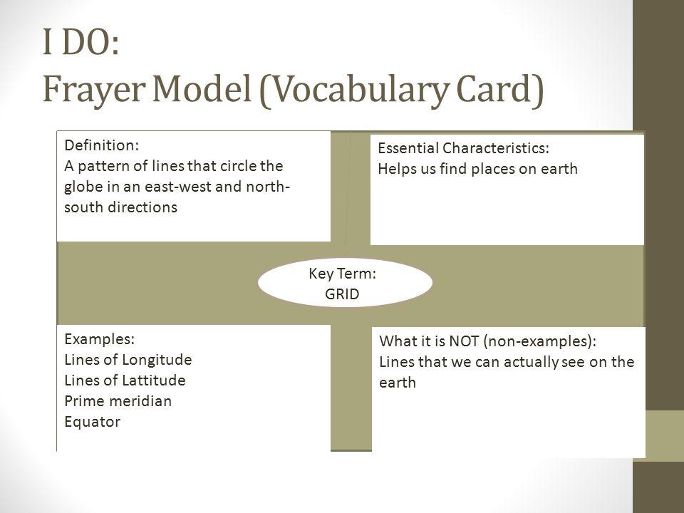 i do frayer model vocabulary card