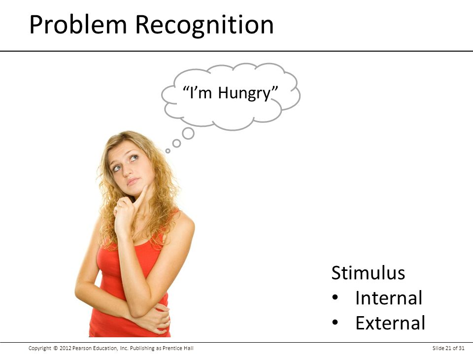 Problem Recognition Stimulus Internal External I'm Hungry
