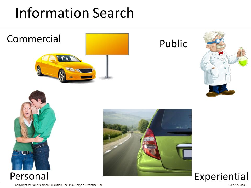 Information Search Commercial Public Personal Experiential