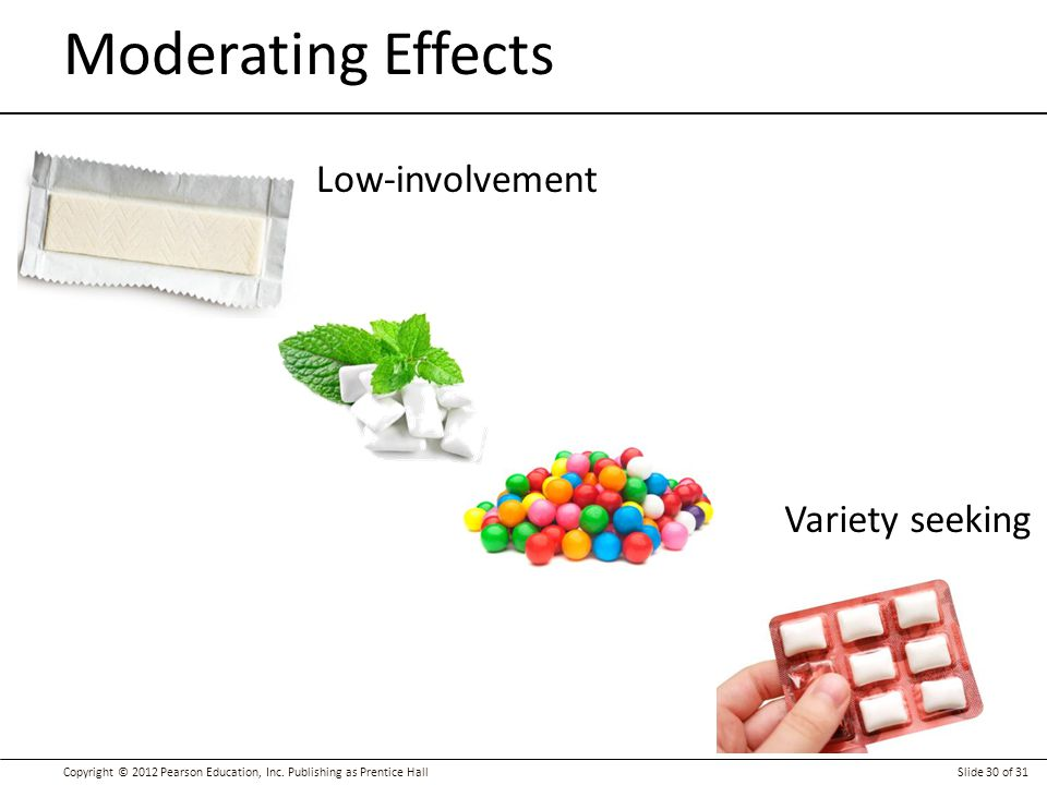 Moderating Effects Low-involvement Variety seeking
