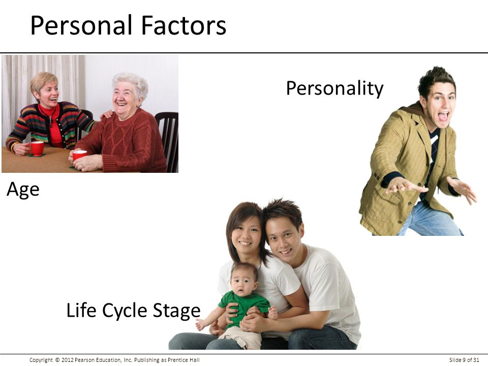 Personal Factors Personality Age Life Cycle Stage Personal Factors