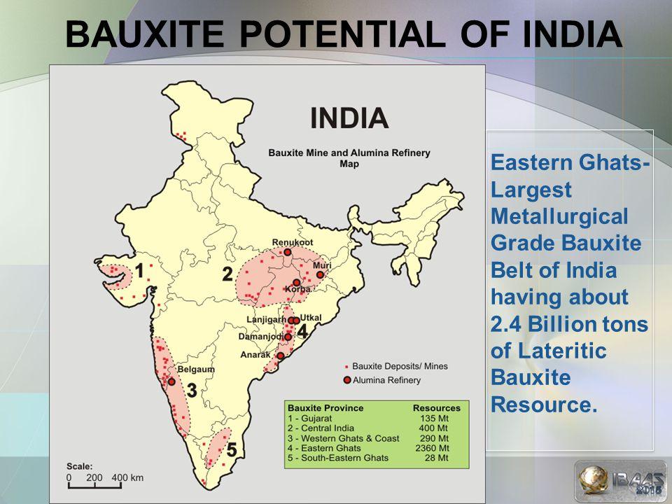 bauxite reserves