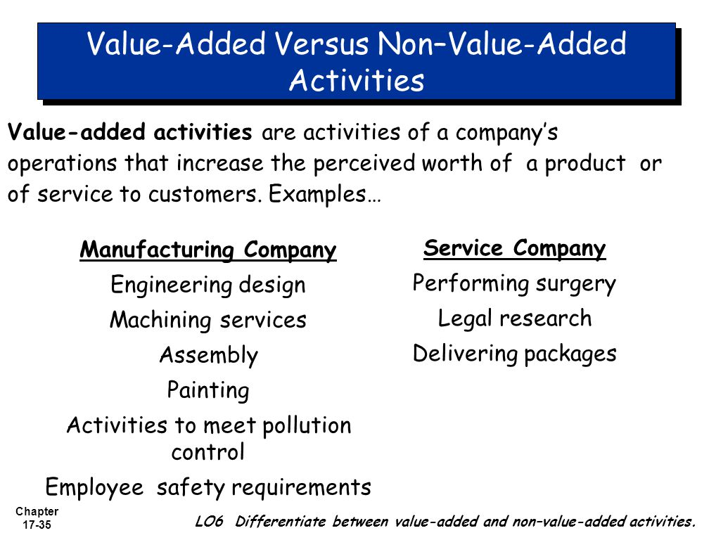 Activity Based Costing Ppt Video Online Download