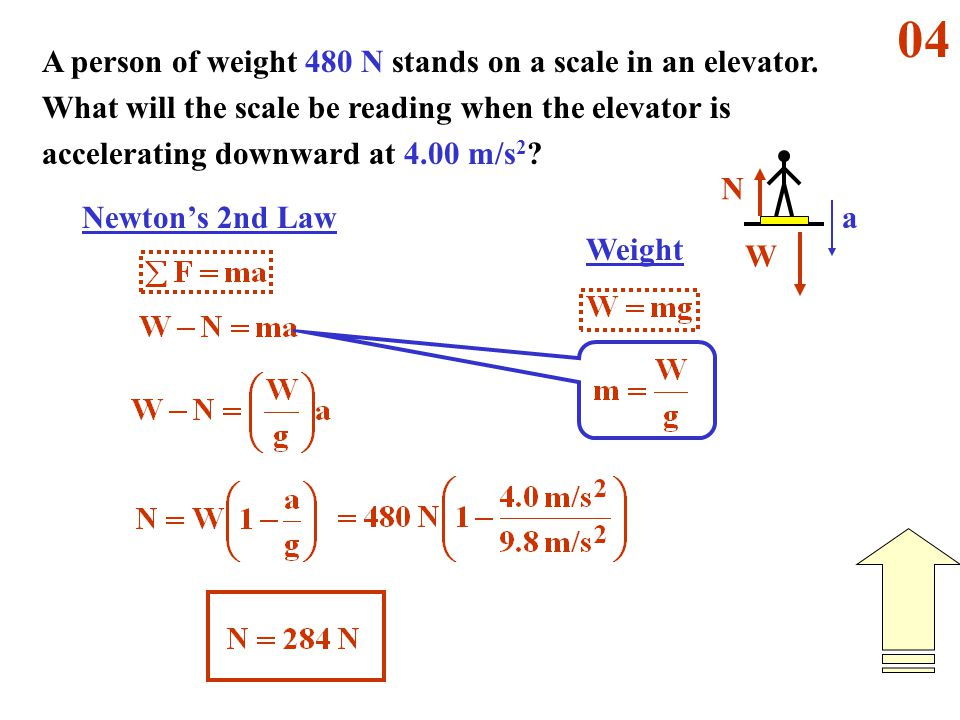 Newton's Laws Of Motion Problems Mc Questions Ppt Video Online. 26 04 A Person Of Weight. Worksheet. Newton S Second Law And Weight Worksheet Answer Key At Clickcart.co