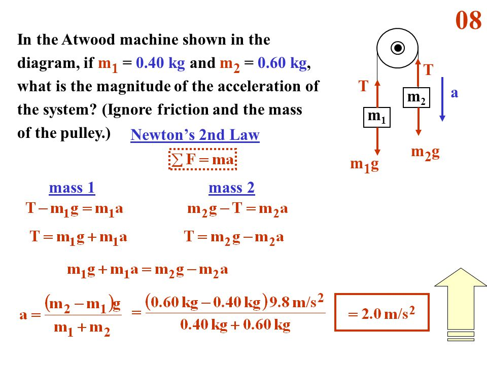 Newton's Laws of Motion Problems MC Questions - ppt video