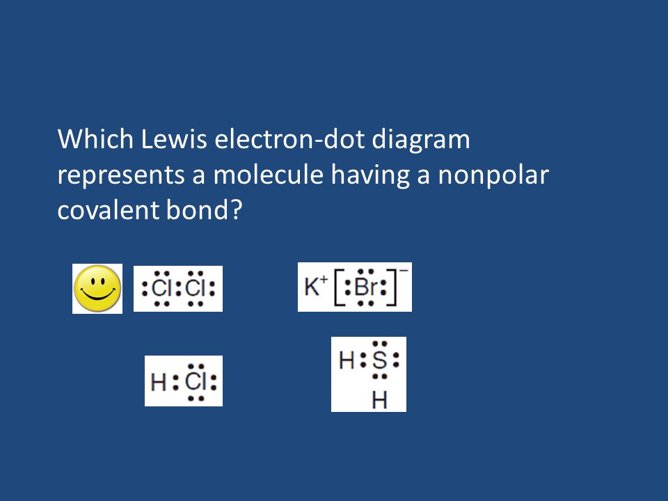 Chemical Bonding Chunky Boards Ppt Video Online Download