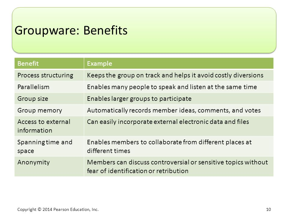 Groupware: Benefits Benefit Example Process structuring