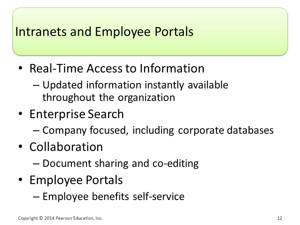 Intranets and Employee Portals