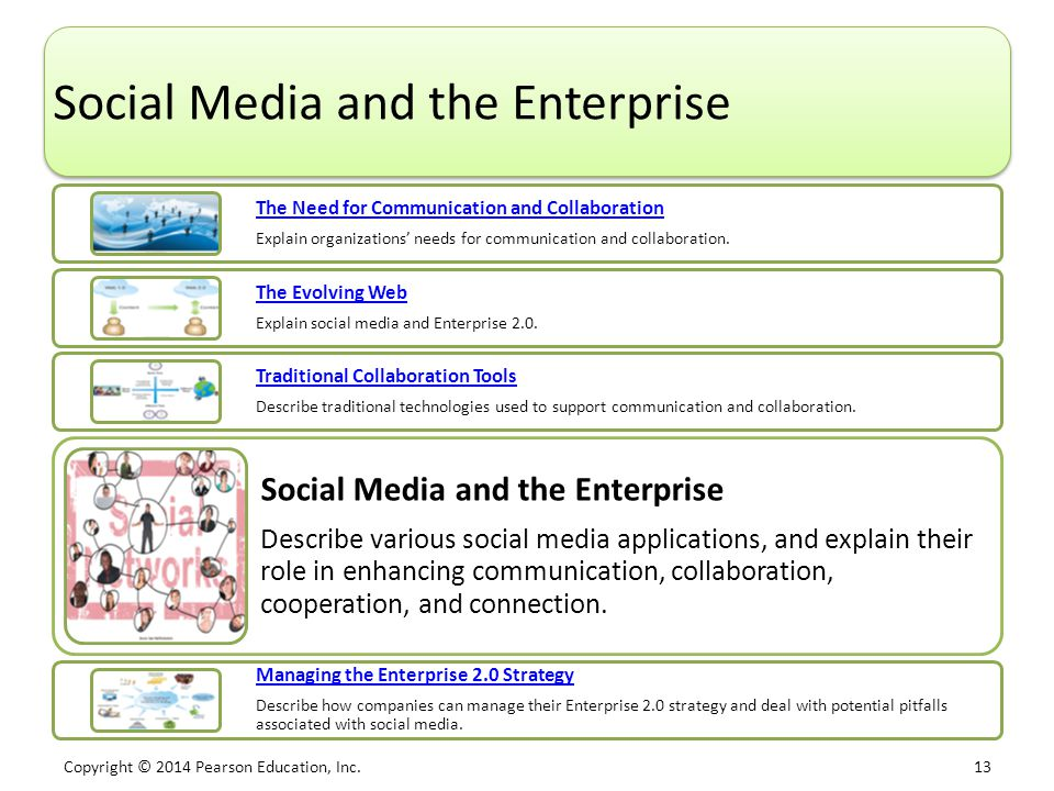Social Media and the Enterprise