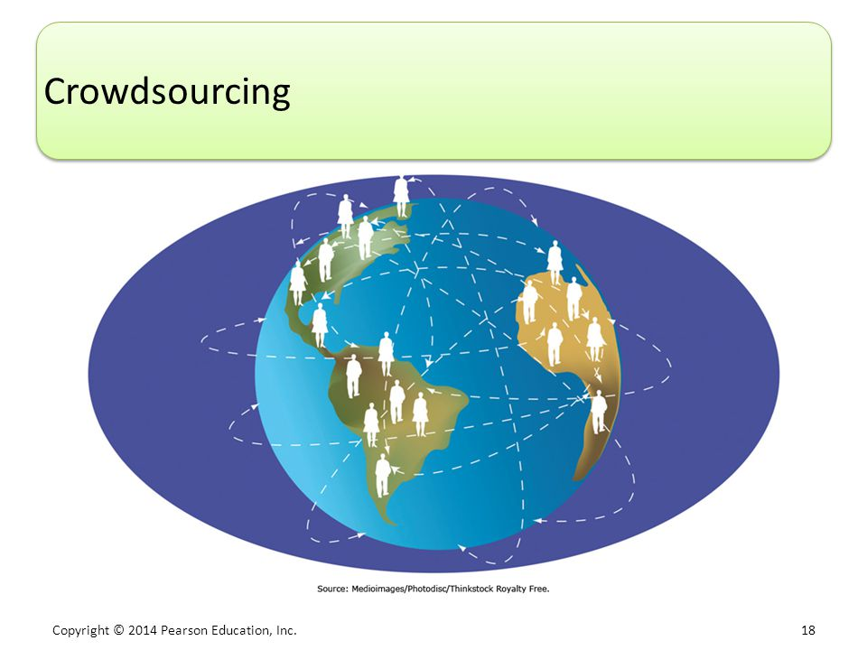 Crowdsourcing Crowdsourcing takes advantage of individuals from all over the world sharing their knowledge, expertise, or resources.
