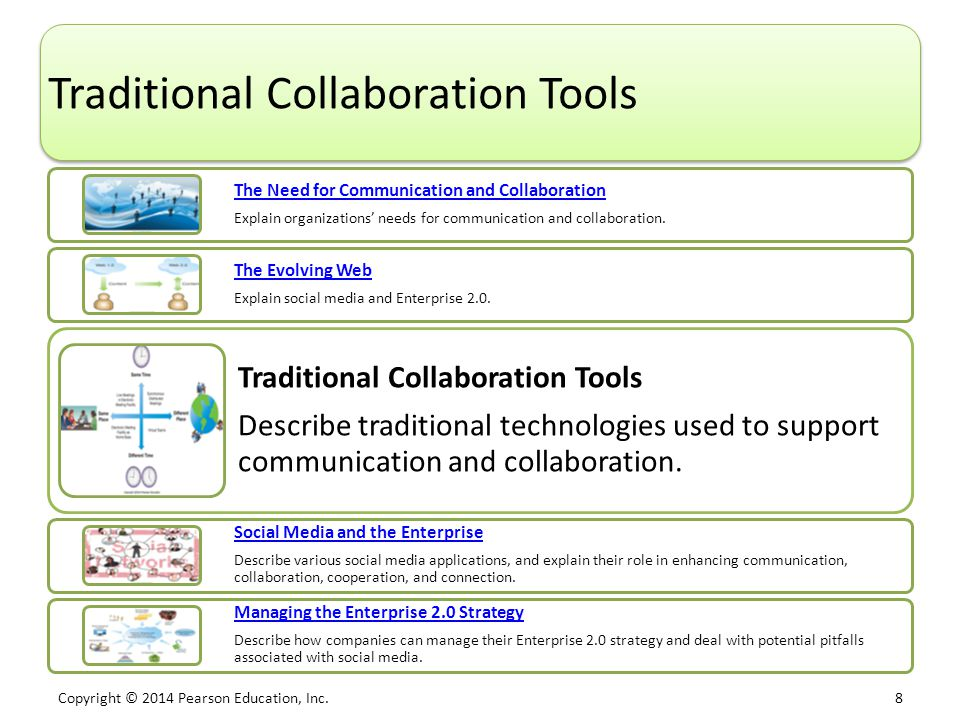 Traditional Collaboration Tools