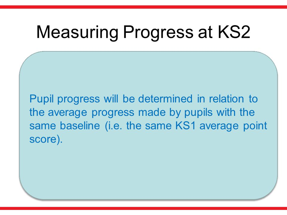 Measuring Progress at KS2
