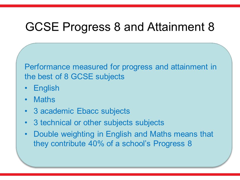 GCSE Progress 8 and Attainment 8
