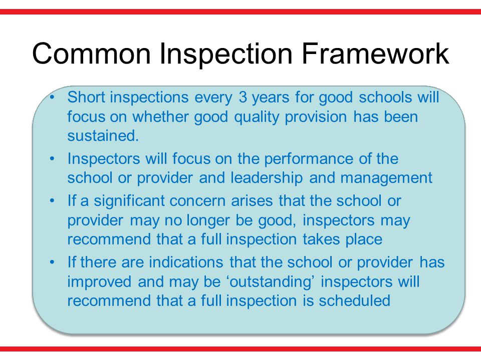 Common Inspection Framework