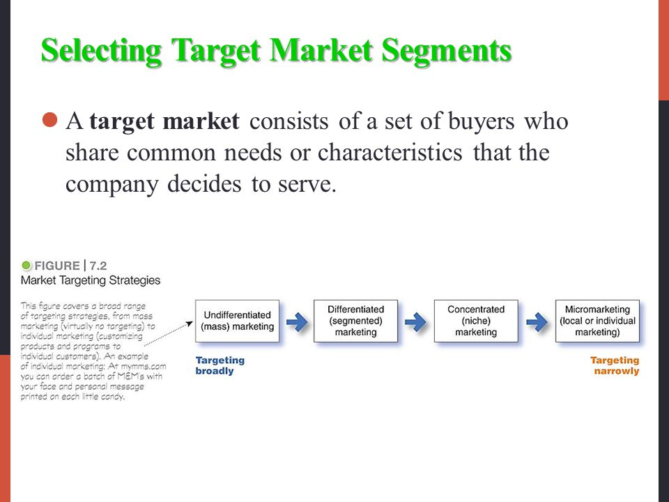 Customer Driven Marketing Strategy Creating Value For Target