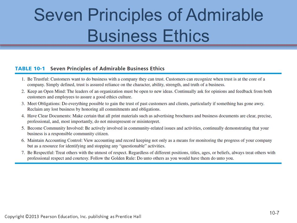 Seven Principles of Admirable Business Ethics