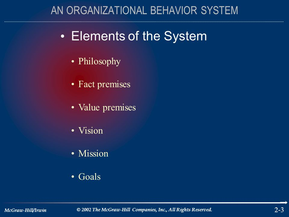 AN ORGANIZATIONAL BEHAVIOR SYSTEM