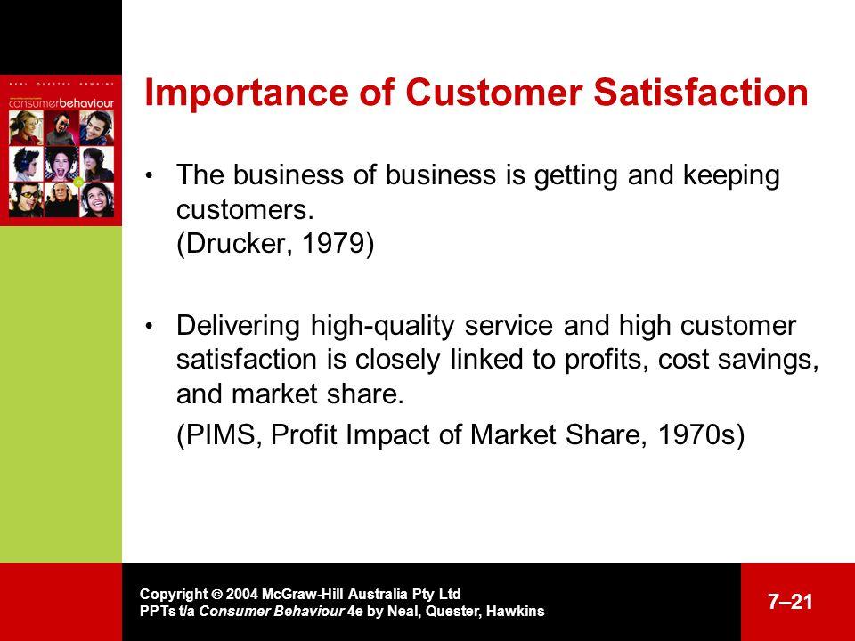 Importance of consumer behaviour ppt
