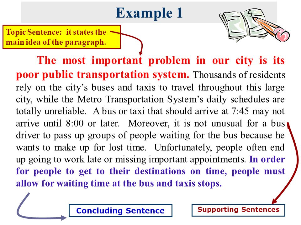 how to write a controlling idea paragraph