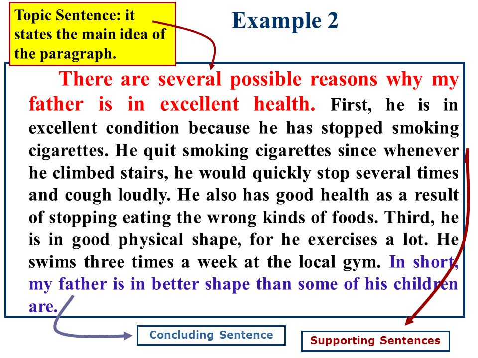 a good topic sentence for a paragraph