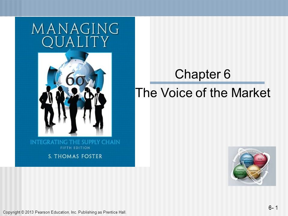 Chapter 6 The Voice of the Market
