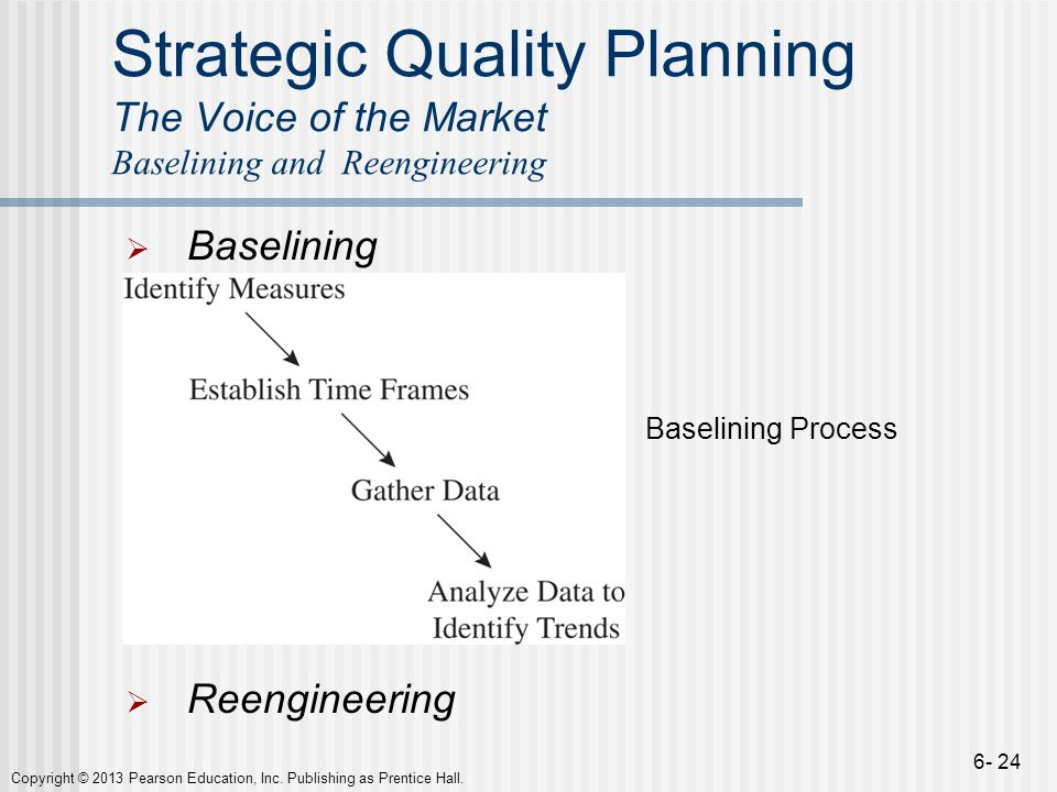 Strategic Quality Planning The Voice of the Market Baselining and Reengineering