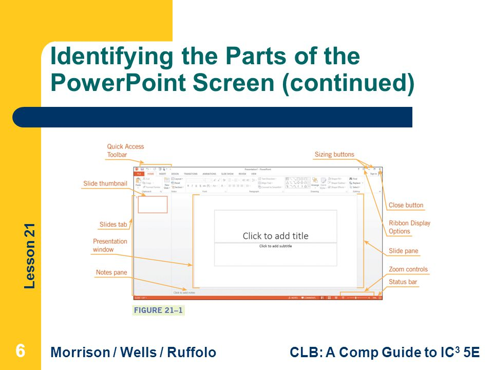 Identifying the Parts of the PowerPoint Screen (continued)