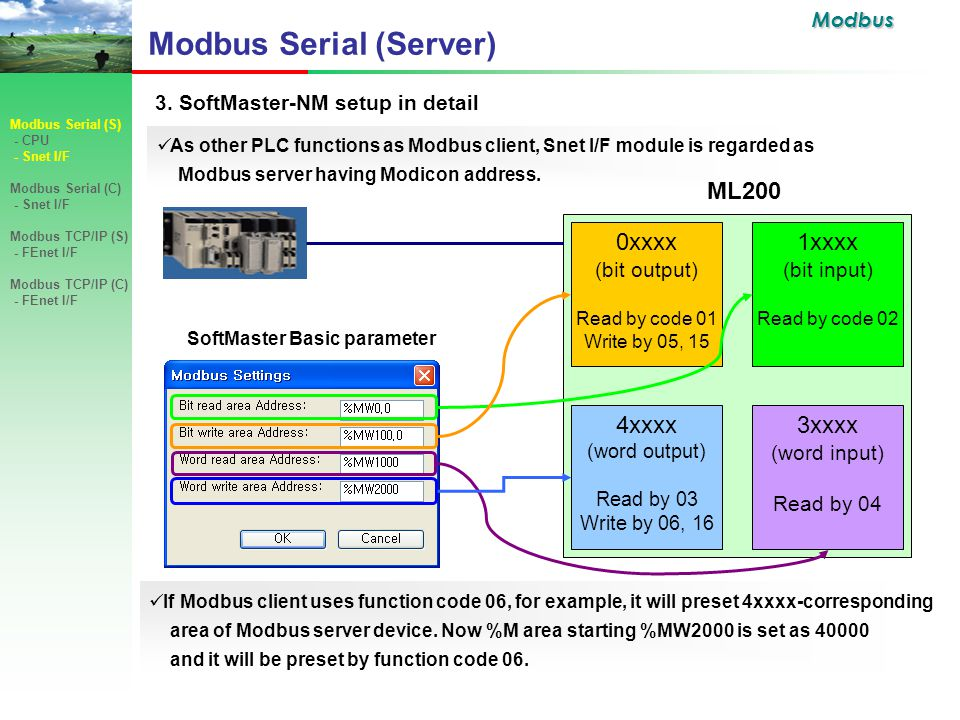 Modbus Serial (Server) - ppt download