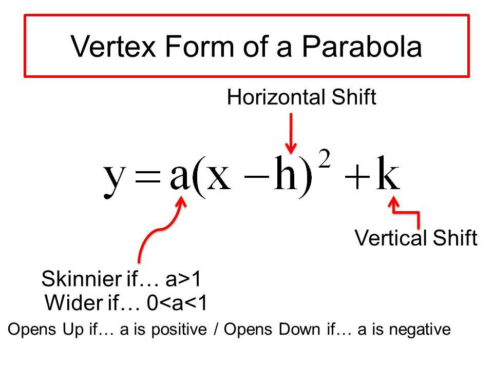 Vertex Form Algebra Ppt Download