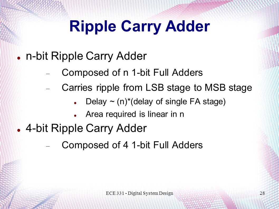 Ece 331 Digital System Design Ppt Video Online Download The 8bit Ripple Adder Uses 8 Ofthese Full Circuits 28 Carry N Bit